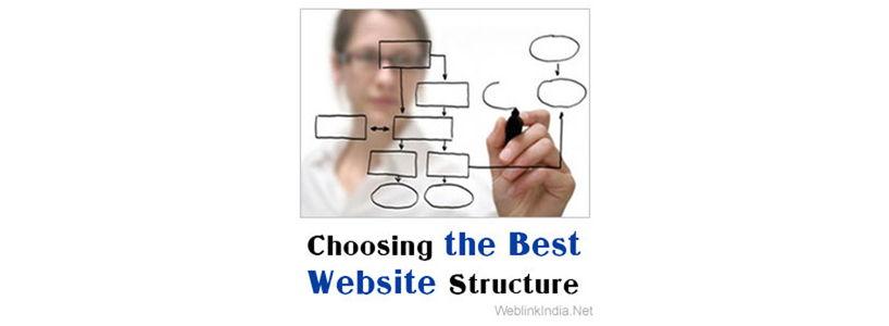 Choosing the Best Website Structure