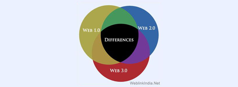 Differences Between Web 1.0, Web 2.0 & Web 3.0
