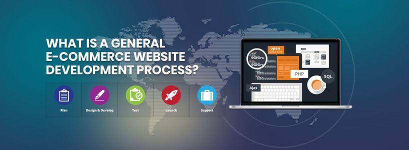 What is a general e-commerce website development process?