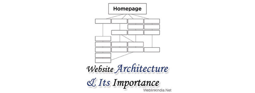 Website Architecture & Its Importance