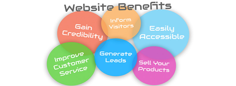 The Benefits of having a Website